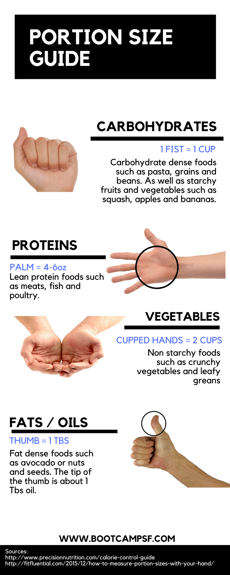 portion-size-guide-5